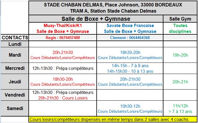 Horaires Pieds/Poings Stade Chaban Delmas